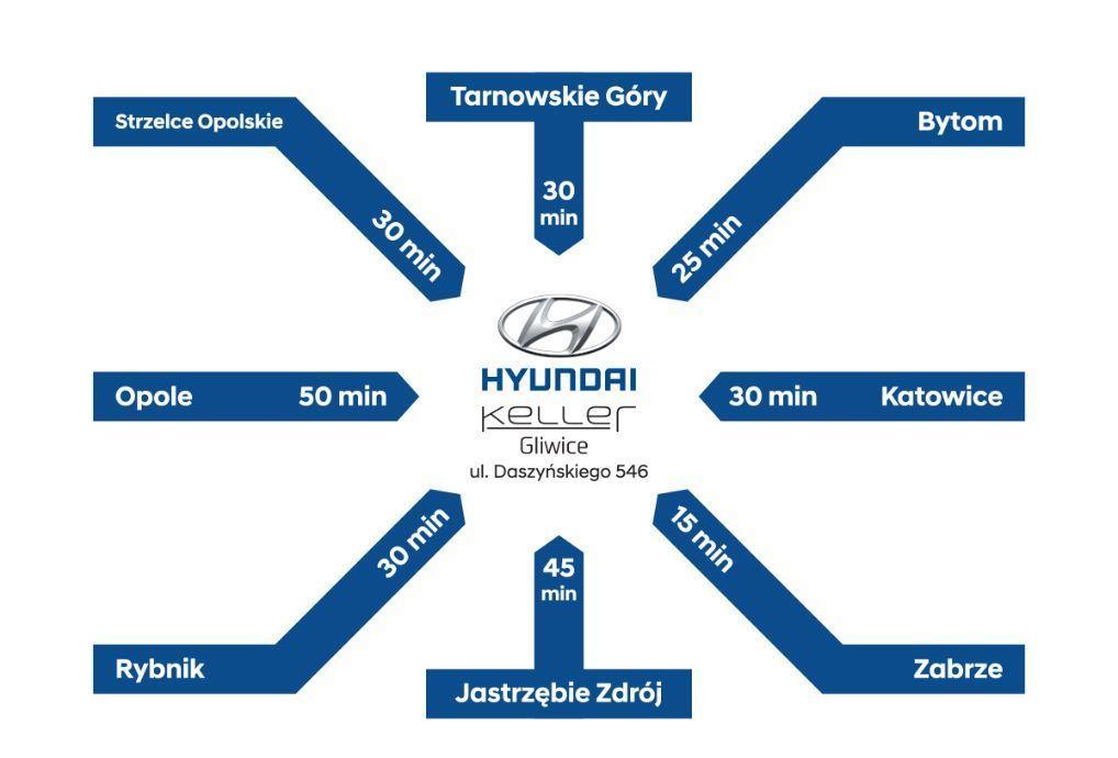 Hyundai ix20 Dostępny NATYCHMIAST w SUPER Kolorze TYLKO w Keller Gliwice 79